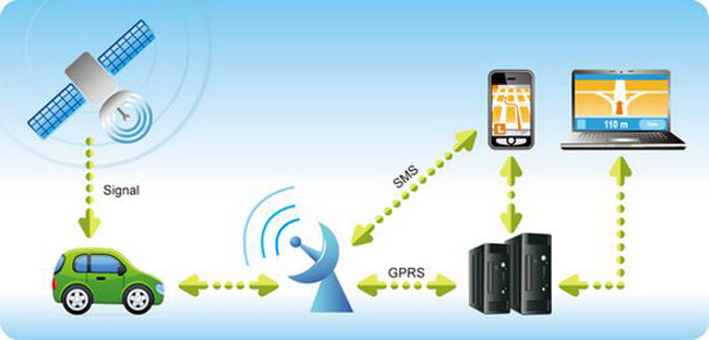 gps-tracker-more-than-just-providing-directions.jpg